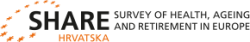 SHARE Hrvatska Logo